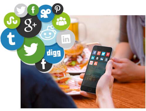 social sharing built in