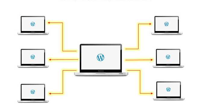 A good host should be able to host multiple sites for you